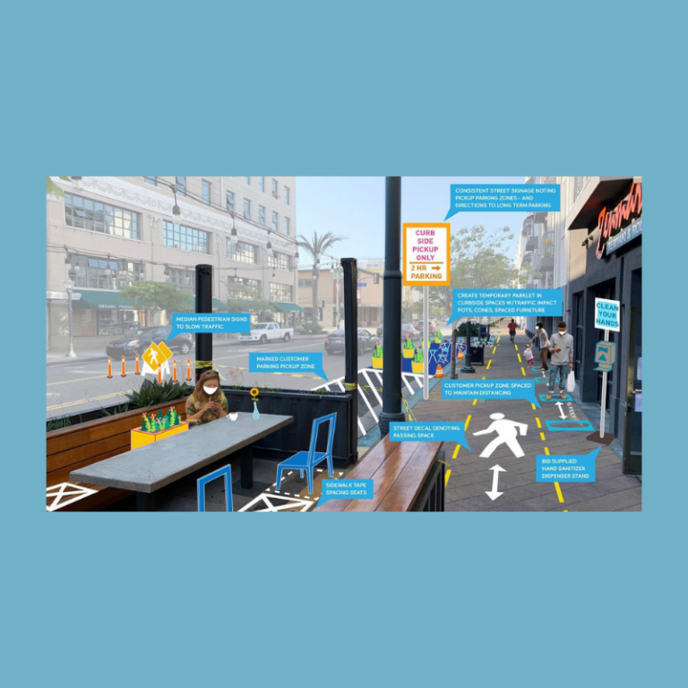 Parklets to Open Streets – Successful Public Space Strategies to Support Local Business
